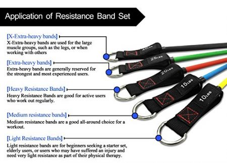 TheFitLife Exercise Resistance Bands with Handles - 5 Fitness Workout Bands Stackable up to 110 lbs, Training Tubes with Large Handles, Ankle Straps, Door Anchor Attachment, Carry Bag and Bonus eBook 4